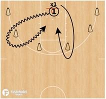 ejercicio de baloncesto 1